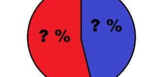 Ultimul sondaj de opinie.