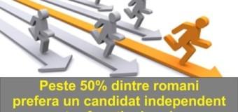 Peste 50% dintre romani ar vota un candidat independent pentru functia de primar