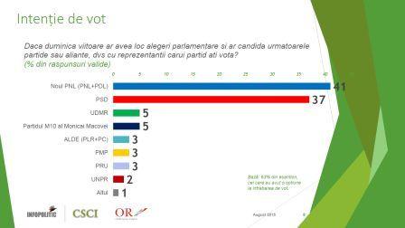 2-vot-partide