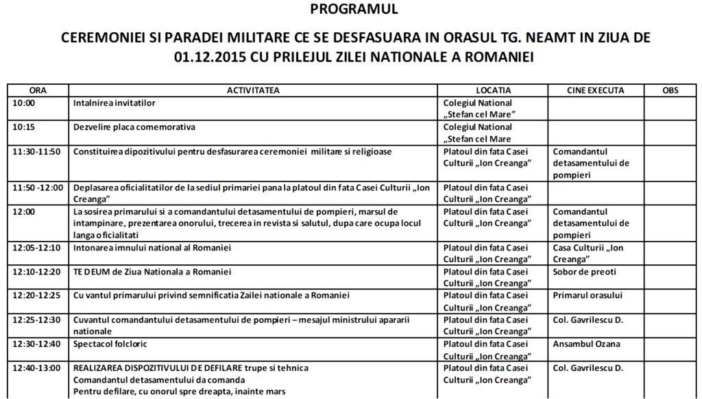 program manifestari 1 decembrie targu neamt