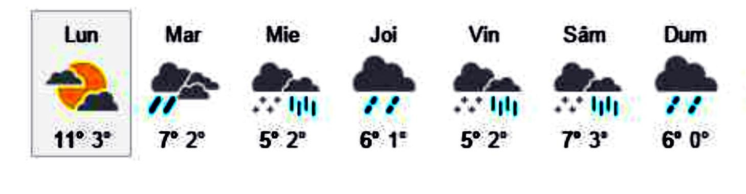 vremea neamt 24-29 noiembrie