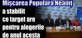 Mișcarea Populară Neamț a stabilit ce target are pentru alegerile de anul acesta