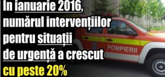 În ianuarie 2016, numărul intervențiilor pentru situații de urgență a crescut cu peste 20%