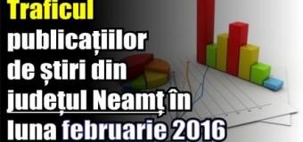 Traficul publicațiilor de știri din județul Neamț în luna februarie 2016
