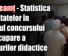 ISJ Neamț – Statistica rezultatelor în cadrul concursului de ocupare a posturilor didactice