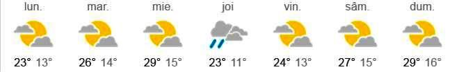 weather.com