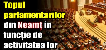 Topul parlamentarilor din Neamț în funcție de activitatea lor