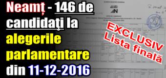 Neamț – 146 de candidaţi la alegerile parlamentare din 11 decembrie 2016 – Lista finală