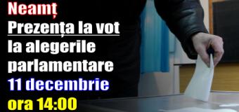 Neamț – Prezența la vot la alegerile parlamentare din 11 decembrie 2016 – ora 14:00