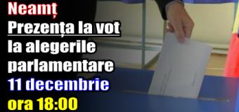 Neamț – Prezența la vot la alegerile parlamentare din 11 decembrie 2016 – ora 18:00
