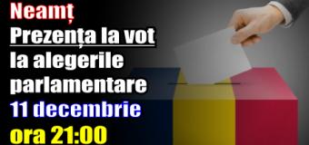 Neamț – Prezența la vot la alegerile parlamentare din 11 decembrie 2016 – ora 21:00