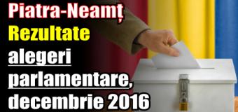 Piatra-Neamț – Rezultate alegeri parlamentare, decembrie 2016